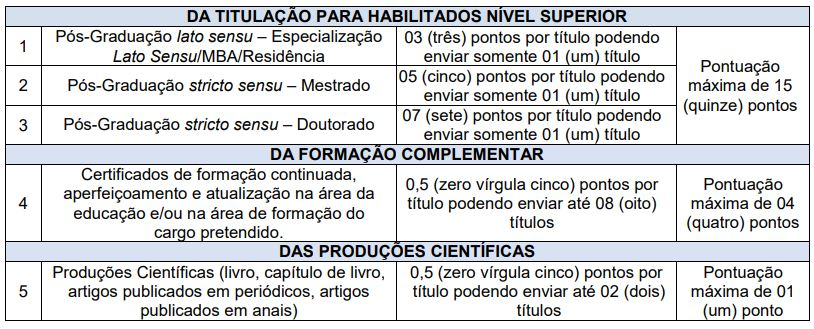 titulos santiago - Concurso Prefeitura de Santiago RS: Provas dia 12/12/2020 (sábado)