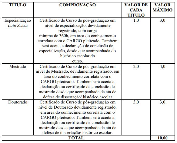 t%C3%ADtulos jandira - Concurso Prefeitura de Jandira SP: Inscrições Encerradas