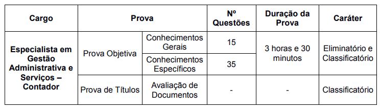 Prova objetiva do concurso Funprev Bauru - Contador