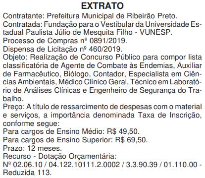 Banca do concurso Ribeirão Preto