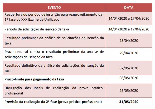 Cronograma XXXI Exame de Ordem