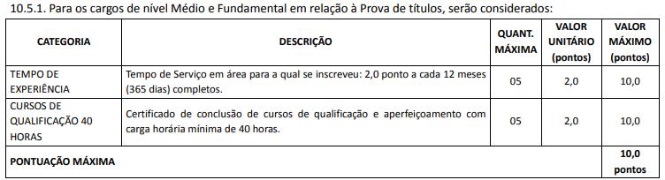 Prova de títulos - concurso Câmara de Manhuaçu MG