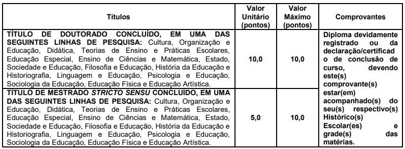 image 333 - Concurso Prefeitura de Diadema SP 127 vagas: Inscrições encerradas!