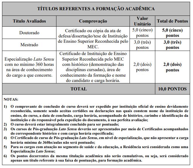 Prova de títulos concurso Prefeitura de Campo Belo
