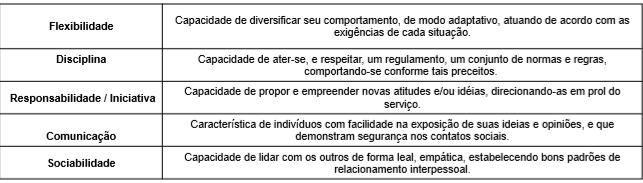 Quadro de requisitos de avaliação psicológica AGEPEN RR