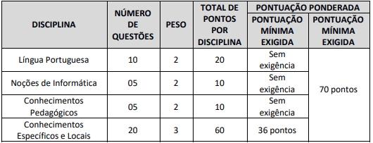 professor - Concurso Prefeitura de Codó MA: Inscrições encerradas. Provas adiadas