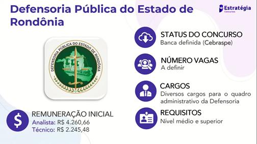 Concurso Defensoria Rondônia