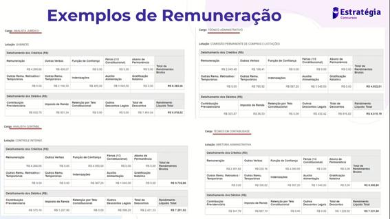 Exemplo de Remuneração Defensoria Rondônia
