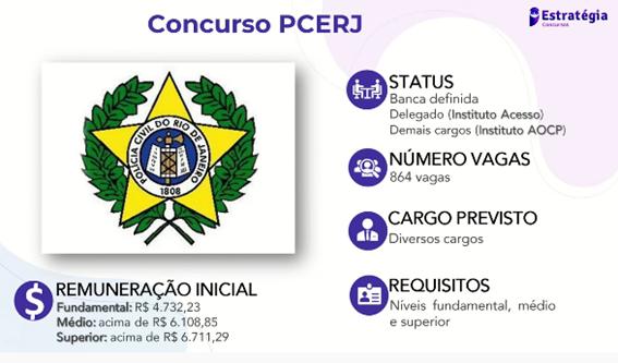 Concurso PCERJ