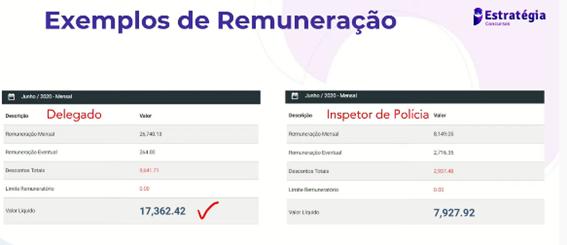Exemplo de remuneração PCERJ
