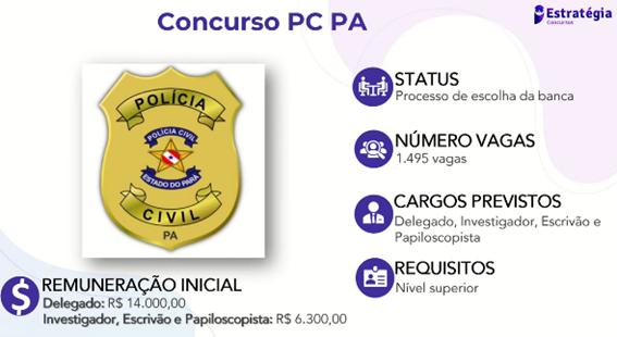 Concurso PC PA
