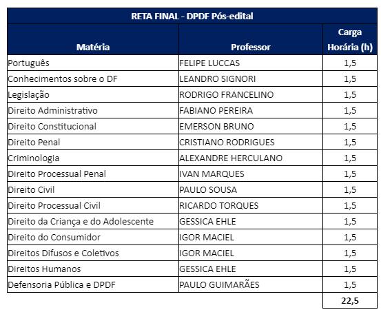 Reta Final DPDF
