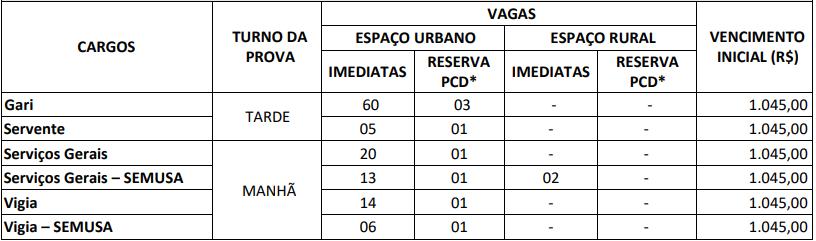 Concurso prefeitura de Salvaterra - Cargos de nível fundamental - alfabetizado
