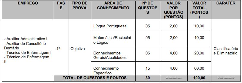 médio - Concurso CONIMS