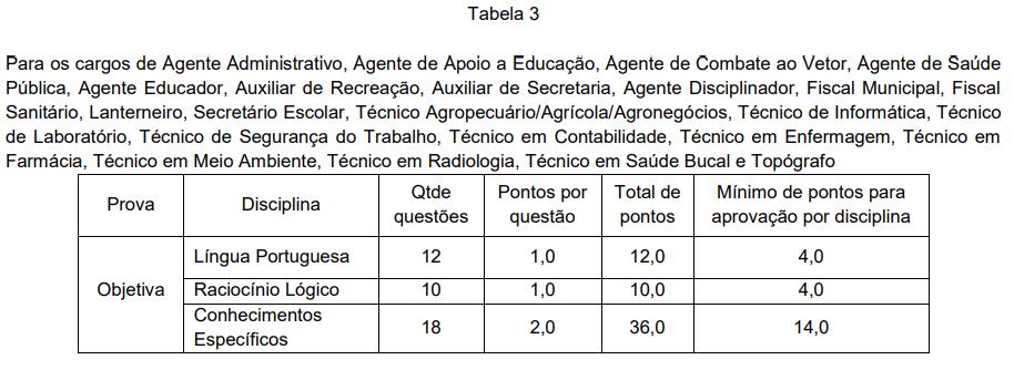 image 237 - Concurso Prefeitura de Barra Mansa RJ
