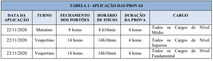 image 8 - Concurso Câmara de Guaraí TO: Inscrições encerradas. Provas em Novembro