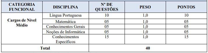 image 1 12 - Concurso Câmara de Guaraí TO: Inscrições encerradas. Provas em Novembro
