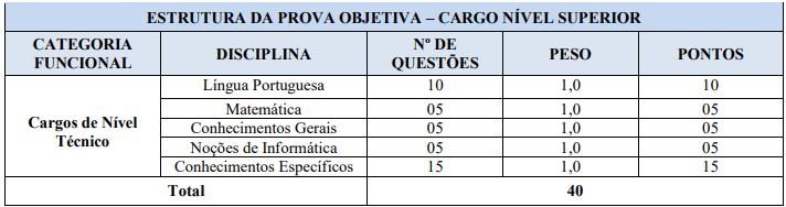 image 1 13 - Concurso Câmara de Guaraí TO: Inscrições encerradas. Provas em Novembro