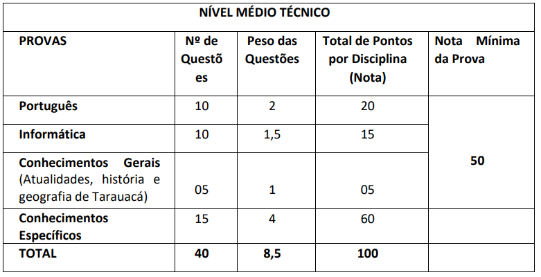 provas Edital Prefeitura de Tarauacá