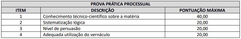 Peça processual concurso Prefeitura de Cornélio Procópio
