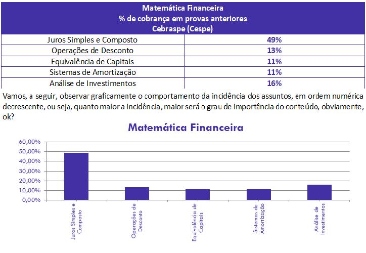 concurso, passo, Matemática Financeira  para Auditor-TI ISS ARACAJU