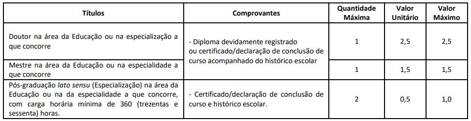 image 375 - Concurso Prefeitura de Marília SP - 88 vagas para todos os níveis: Provas dias  21 e 28/02 e 07/03/2021