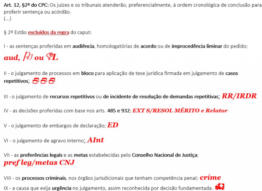 MNEMÔNICOS DE PROCESSO CIVIL