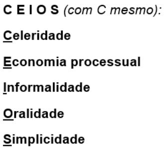 MNEMÔNICOS DE PROCESSO CIVIL ceios acróstico princípios juizados