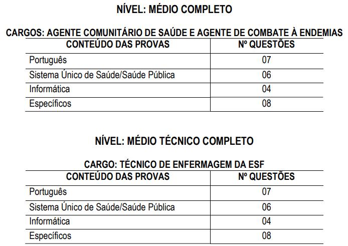 Provas de nível médio do concurso Prefeitura de Ouro Fino Saúde