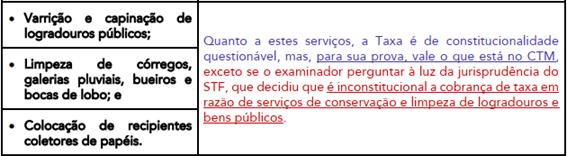 Código Tributário Municipal de AJU