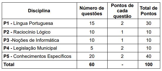 image 131 - Concurso Guarda Municipal Campo grande MS: edital com 273 VAGAS é publicado!