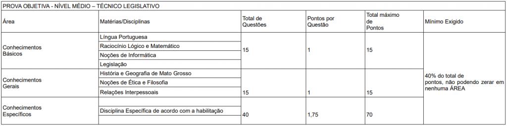 Prova Técnico Legislativo - Edital Câmara de Cuiabá