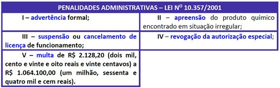 Resumo da Lei 10.446/2002 e 10.357/2001