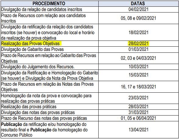 novo cronograma do concurso SAEC Catanduva