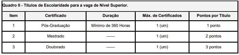Avaliação de títulos do concurso prefeitura de buritis