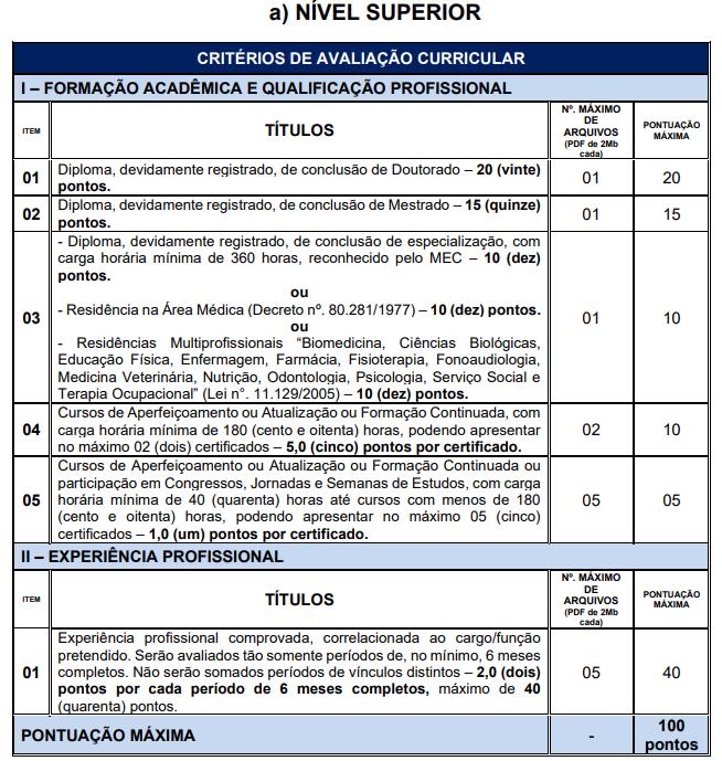 Etapas do concurso prefeitura de caicó