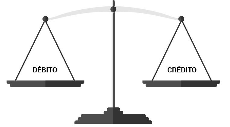 Introdução à contabilidade: Débito, Crédito, Partidas Dobradas...
