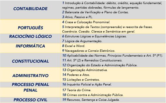 Projeto Fx49 - aulas