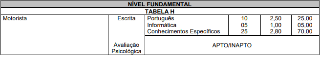 Provas do último concurso Emater RS - Fundamental