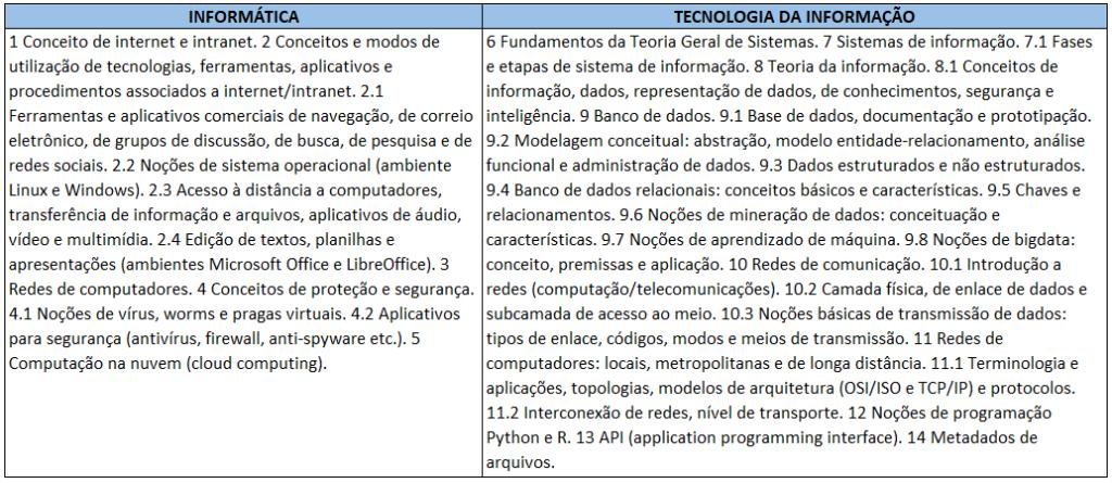 TI e Informática para PF