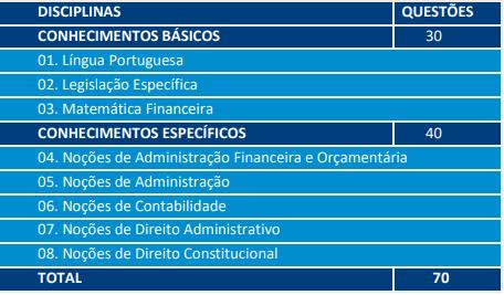 Prova objetiva do concurso TCE PI para o cargo de Assistente de Administração