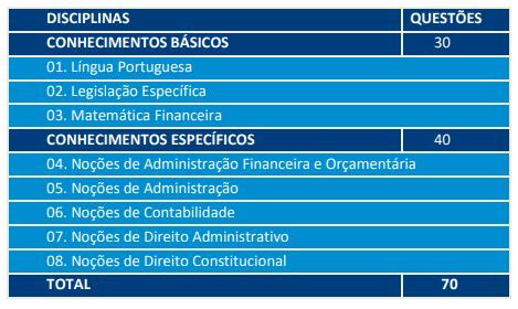 Matérias para Assistente de Administração no concurso do TCE-PI.
