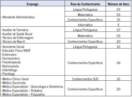 Prova Objetiva - Prefeitura de Guarujá