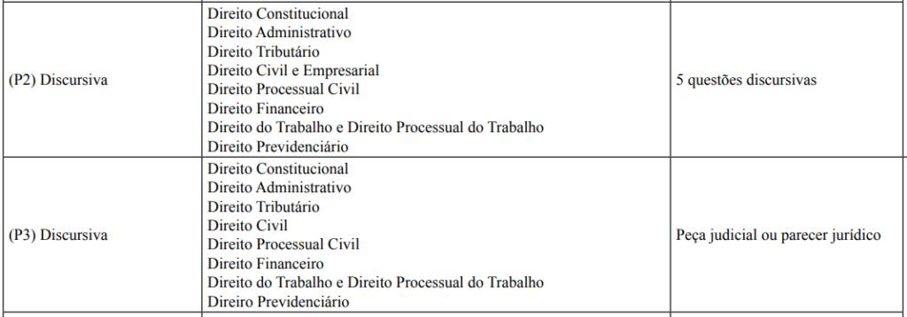 Prova Discursiva - PGE AL Procurador