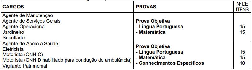 provas concurso Prefeitura de Jaguariúna