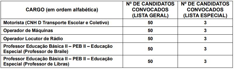 Prova Prática - Prefeitura de Jaguariúna