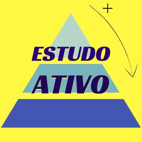 Pirâmide de Glasser e o Estudo Ativo