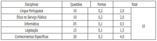 provas Técnico do Registro Mercantil Classe A Nível I – Direito concurso jucepa