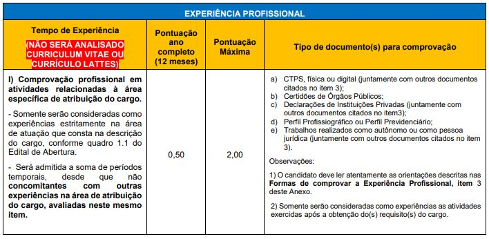 Prova de Títulos Edital CRF PR - Experiência Profissional Técnico em Informática