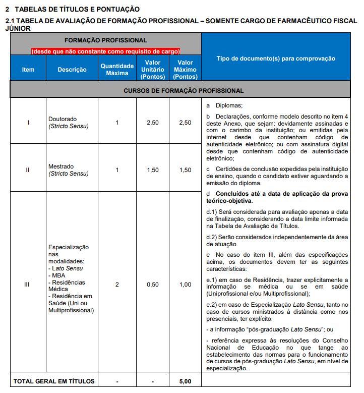 Prova de Títulos Edital CRF PR  - Formação Profissional Farmacêutico Fiscal Junior